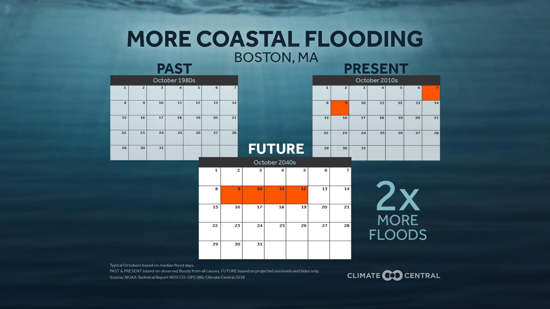 boston coastal flooding