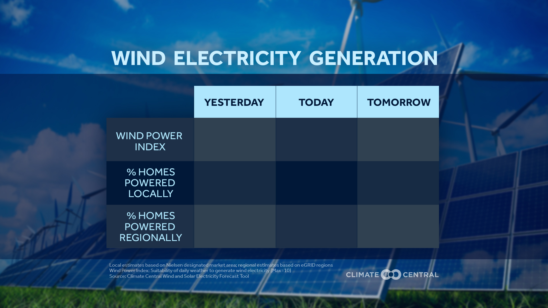 wind table